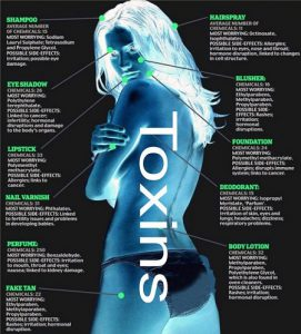 chemical toxins saunas